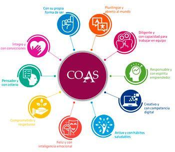 Alumnado en Coas, mucho más que un perfil académico.